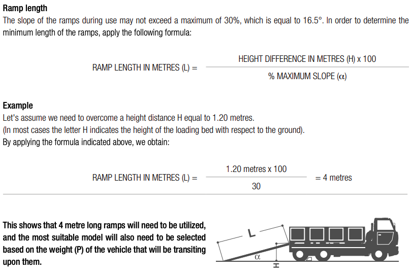 Plant Ramp Length Calculation